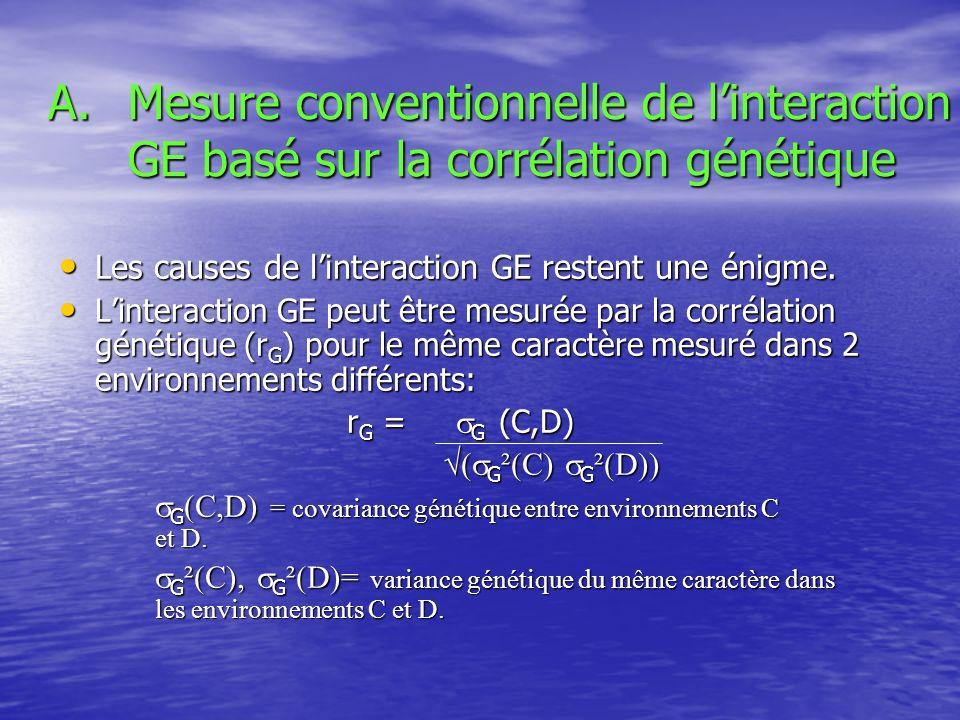 Mesure conventionnelle de l'interaction GE basé sur la corrélation génétique