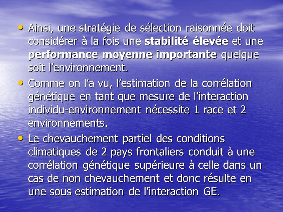 Ainsi, une stratégie de sélection raisonnée doit considérer à la fois une stabilité élevée et une performance moyenne importante quelque soit l'environnement.