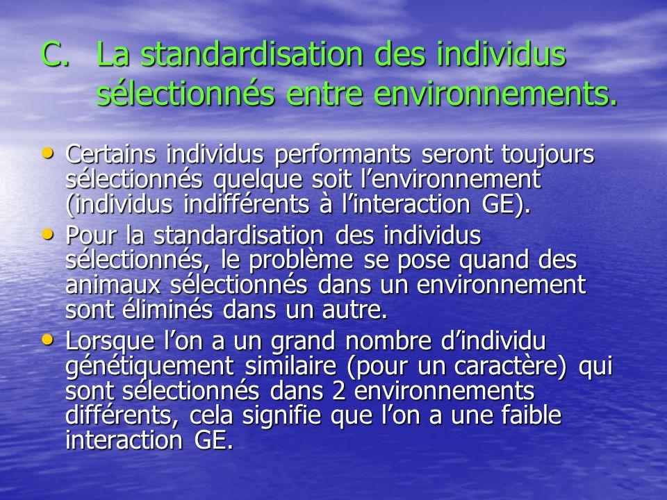 La standardisation des individus sélectionnés entre environnements.