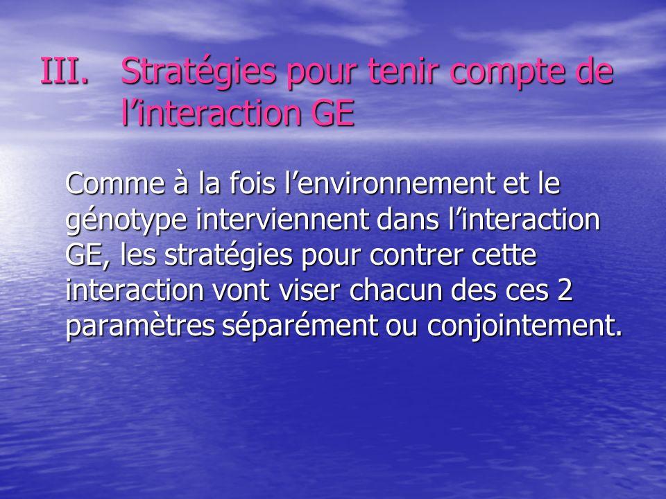 Stratégies pour tenir compte de l'interaction GE