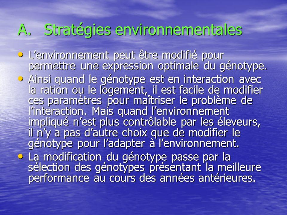 Stratégies environnementales