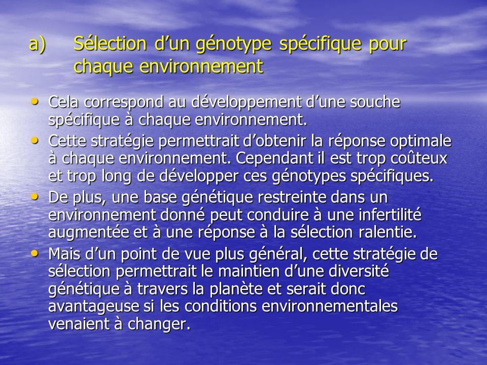 Sélection d'un génotype spécifique pour chaque environnement