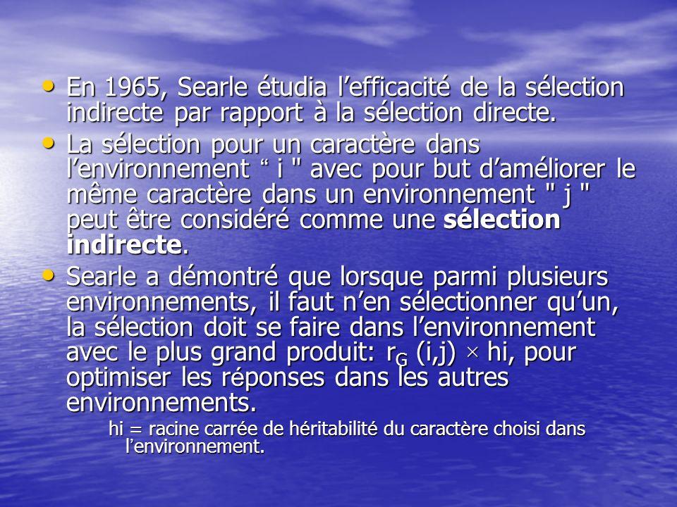 En 1965, Searle étudia l'efficacité de la sélection indirecte par rapport à la sélection directe.