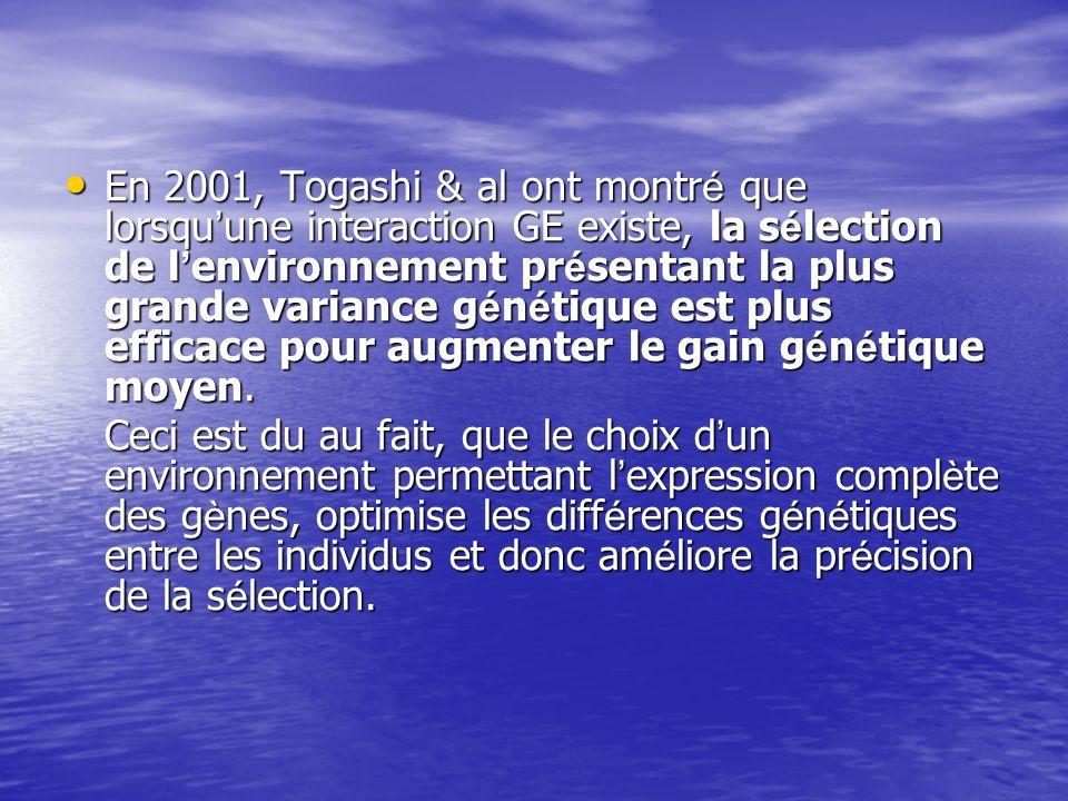 En 2001, Togashi & al ont montré que lorsqu'une interaction GE existe, la sélection de l'environnement présentant la plus grande variance génétique est plus efficace pour augmenter le gain génétique moyen.