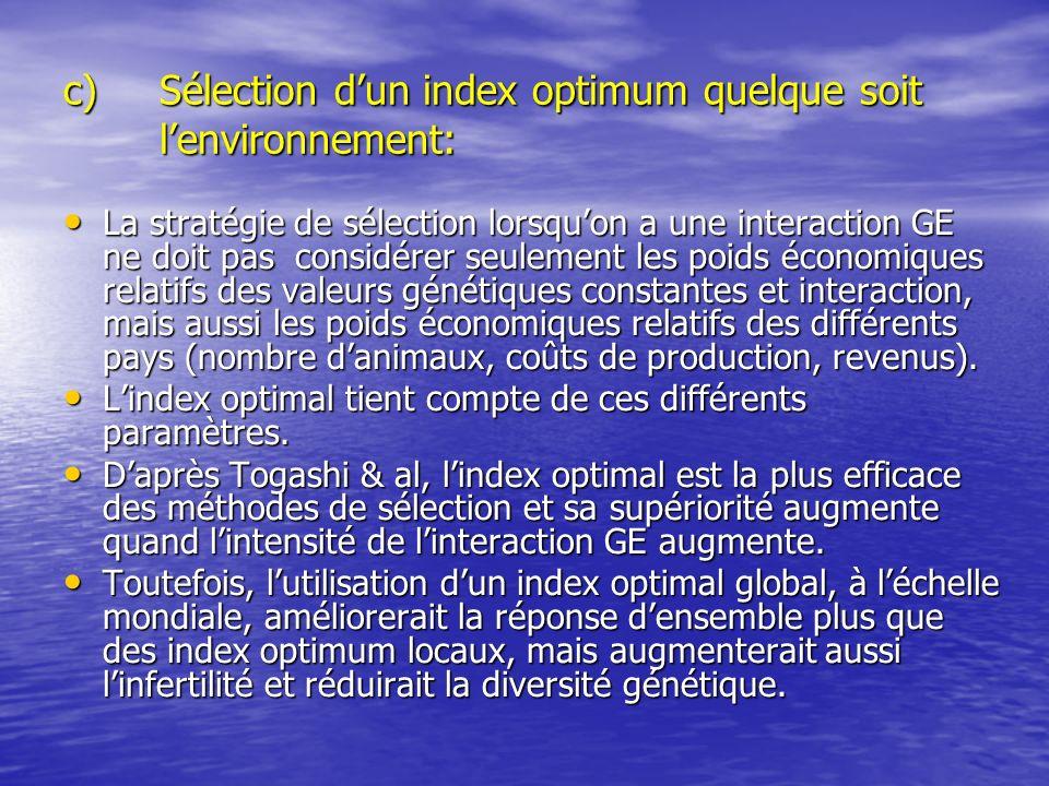 Sélection d'un index optimum quelque soit l'environnement: