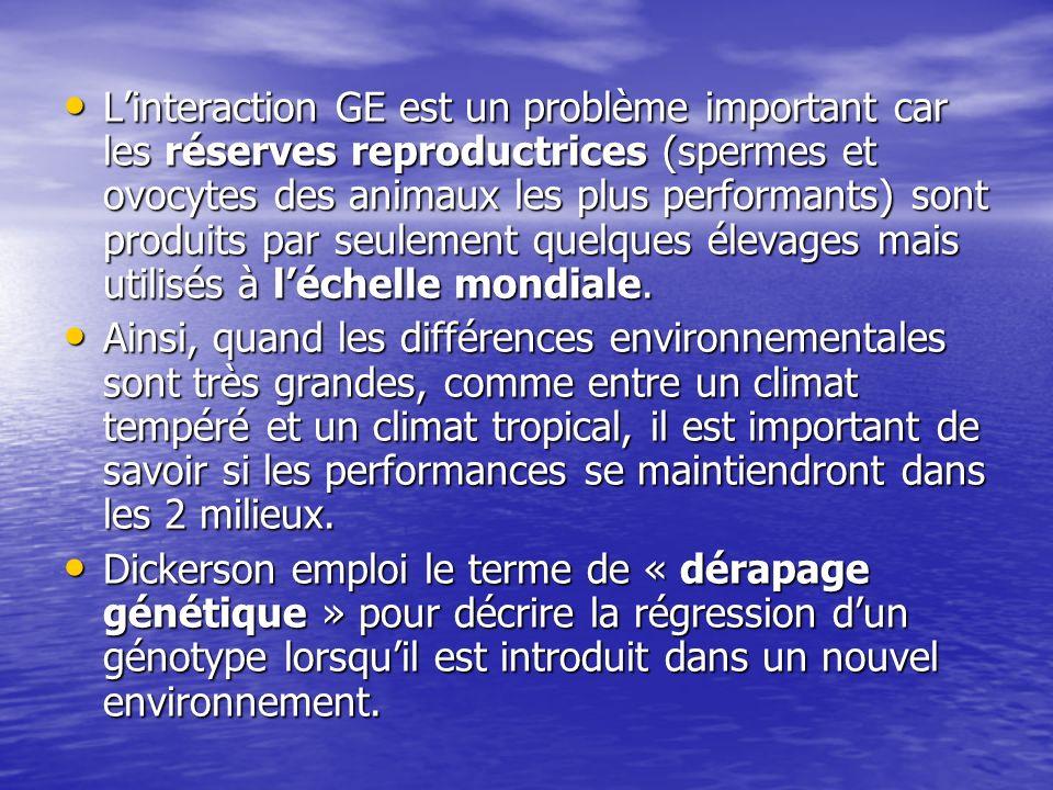 L'interaction GE est un problème important car les réserves reproductrices (spermes et ovocytes des animaux les plus performants) sont produits par seulement quelques élevages mais utilisés à l'échelle mondiale.