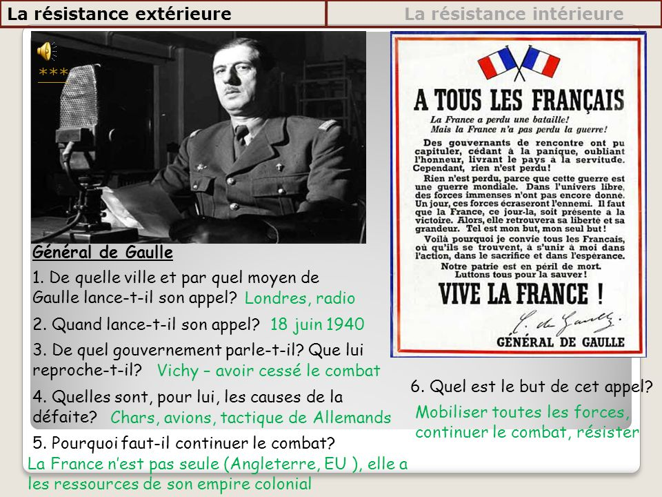 Iii la france de vichy a l instauration du r gime de for La resistance interieur