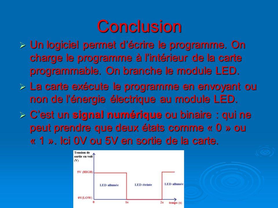 Conclusion Un logiciel permet d'écrire le programme. On charge le programme à l'intérieur de la carte programmable. On branche le module LED.