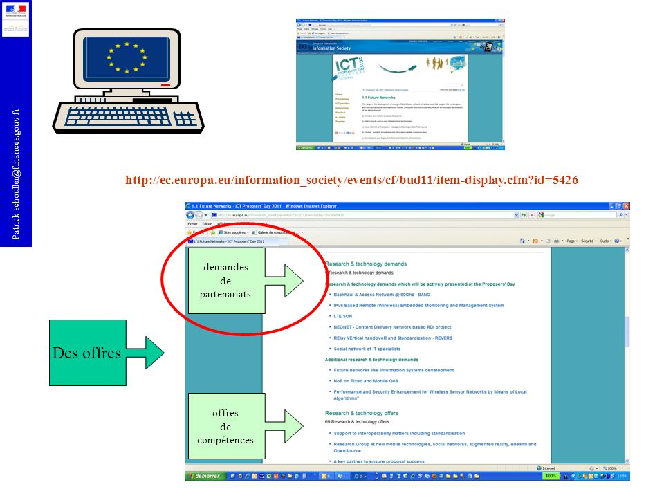 http://ec. europa. eu/information_society/events/cf/bud11/item-display