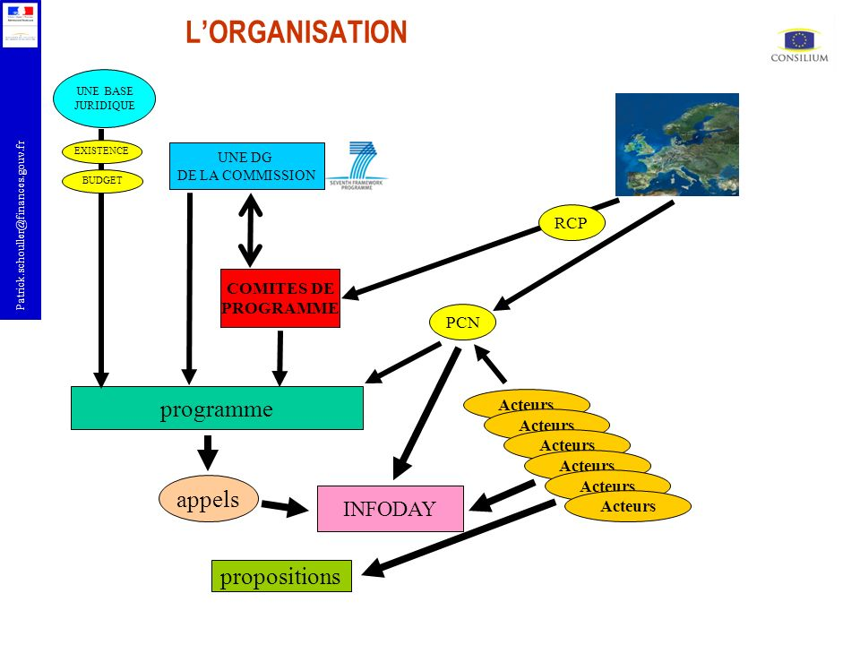 L'ORGANISATION programme appels propositions INFODAY RCP COMITES DE