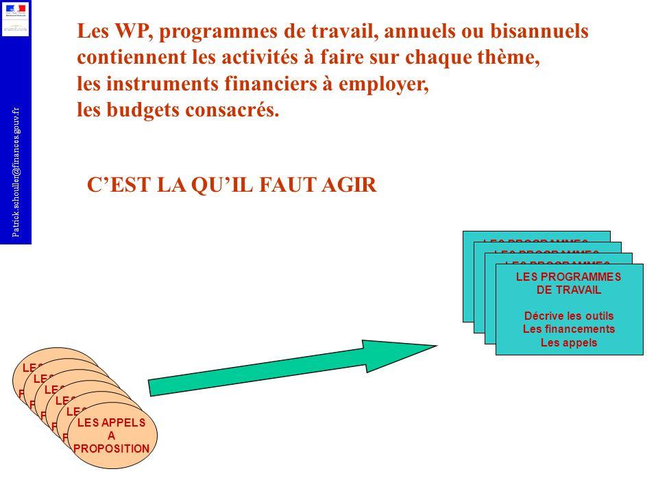 Les WP, programmes de travail, annuels ou bisannuels