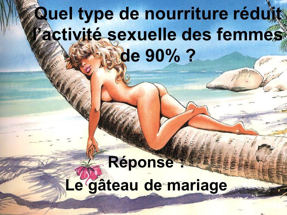 Quel type de nourriture réduit l'activité sexuelle des femmes de 90%