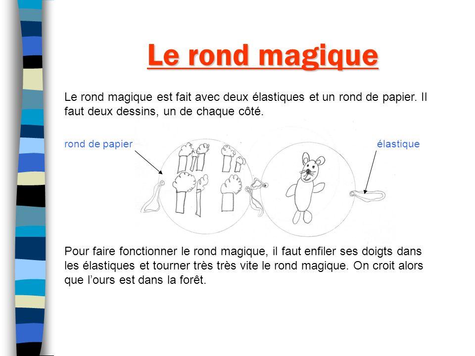 Le rond magique Le rond magique est fait avec deux élastiques et un rond de papier. Il faut deux dessins, un de chaque côté.