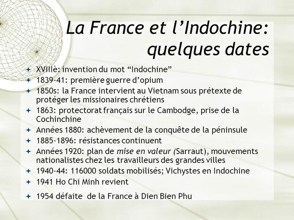 La France et l'Indochine: quelques dates
