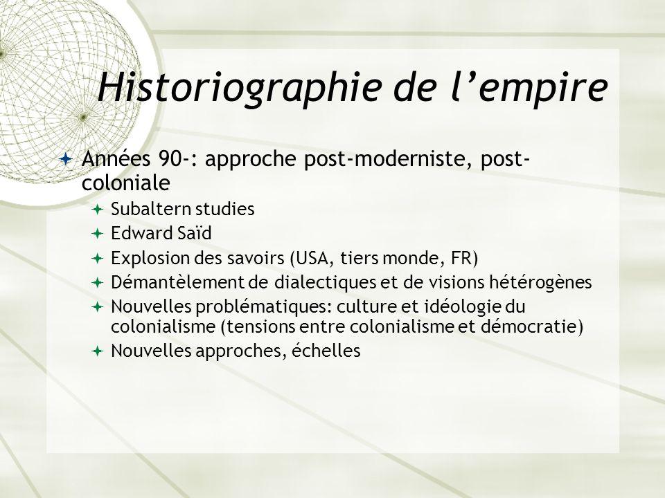 Historiographie de l'empire