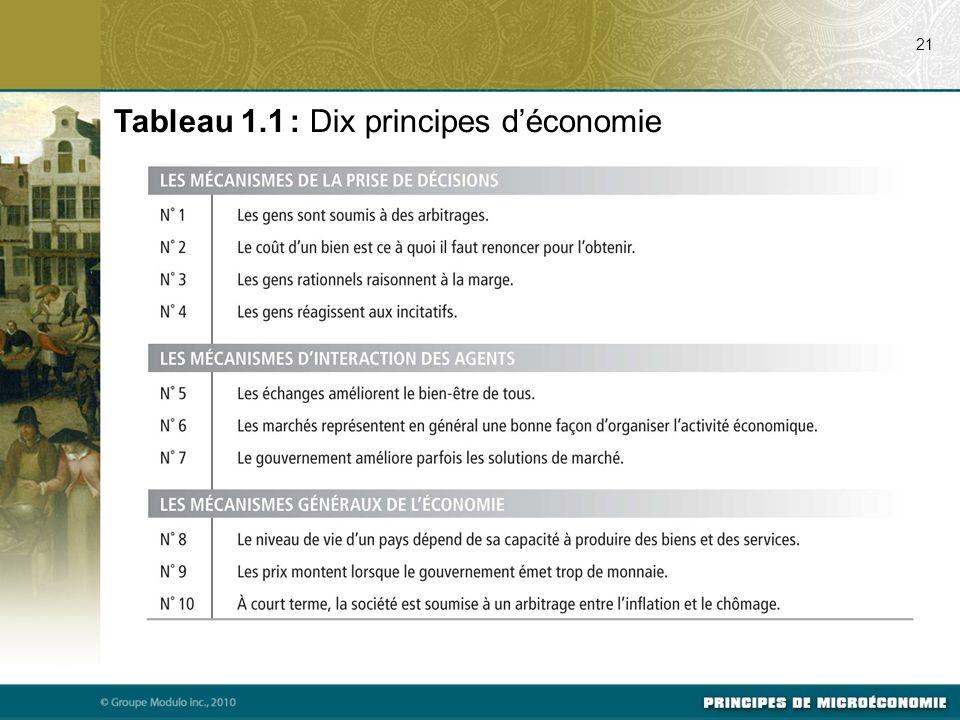 Tableau 1.1 : Dix principes d'économie
