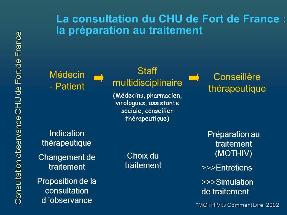 La consultation du CHU de Fort de France : la préparation au traitement