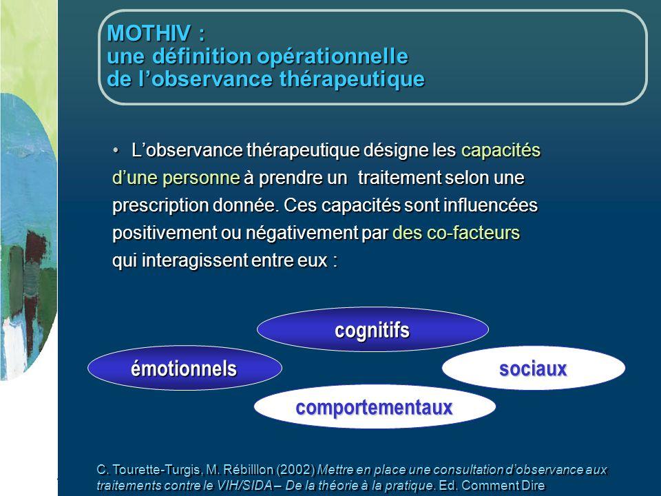 MOTHIV : une définition opérationnelle de l'observance thérapeutique