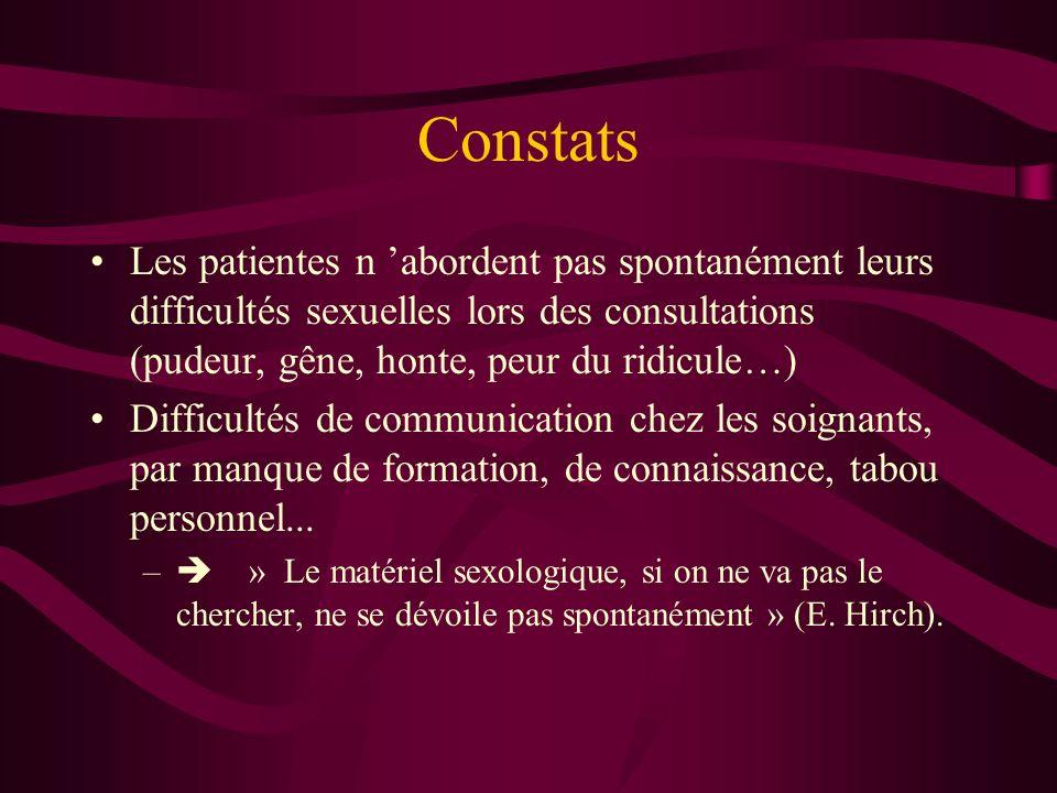 Constats Les patientes n 'abordent pas spontanément leurs difficultés sexuelles lors des consultations (pudeur, gêne, honte, peur du ridicule…)