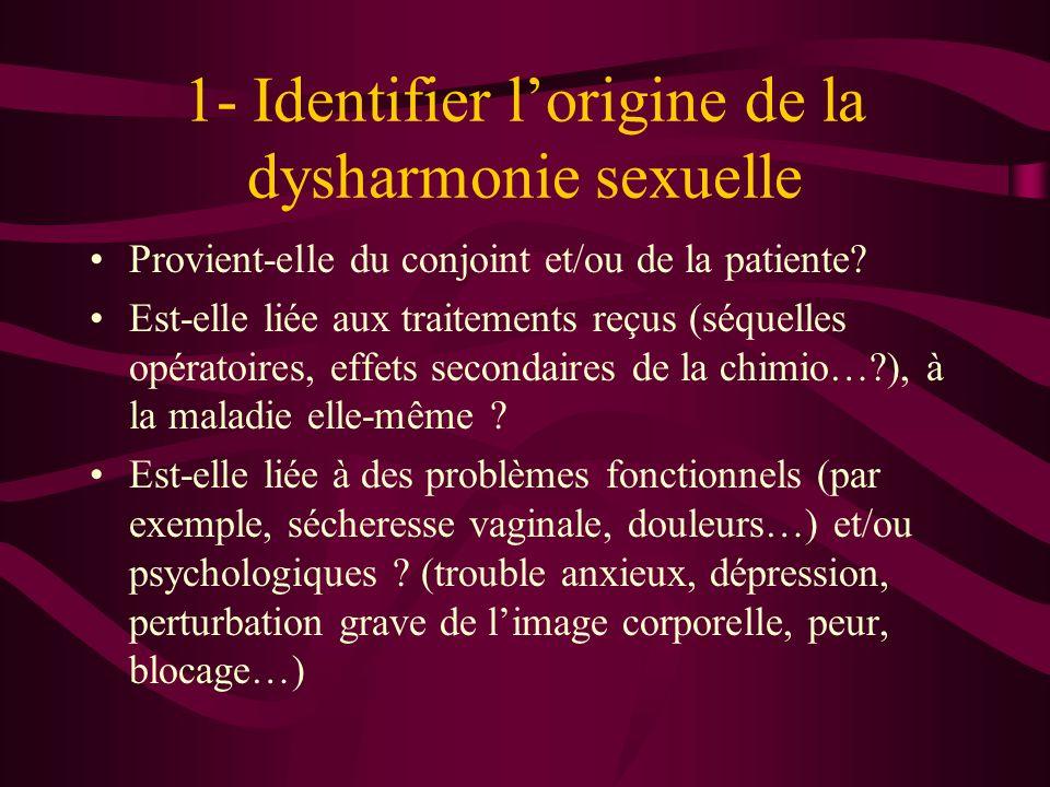 1- Identifier l'origine de la dysharmonie sexuelle