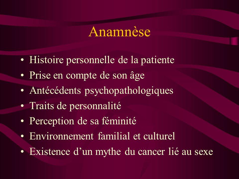 Anamnèse Histoire personnelle de la patiente