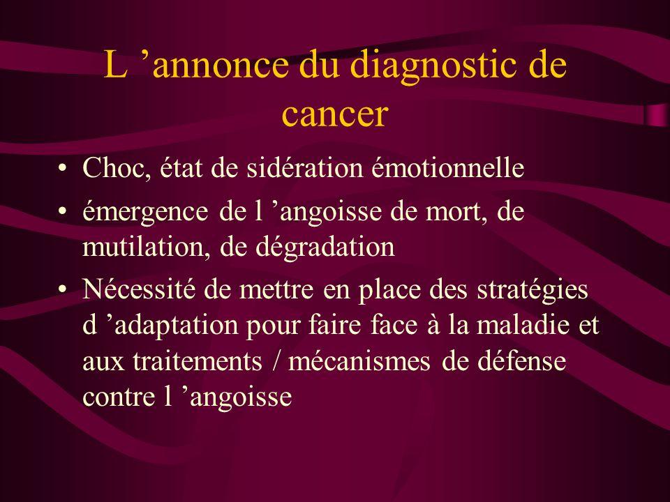 L 'annonce du diagnostic de cancer