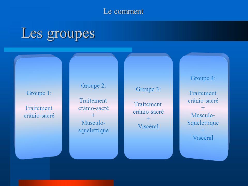 Les groupes Le comment Groupe 1: Traitement crânio-sacré Groupe 2: