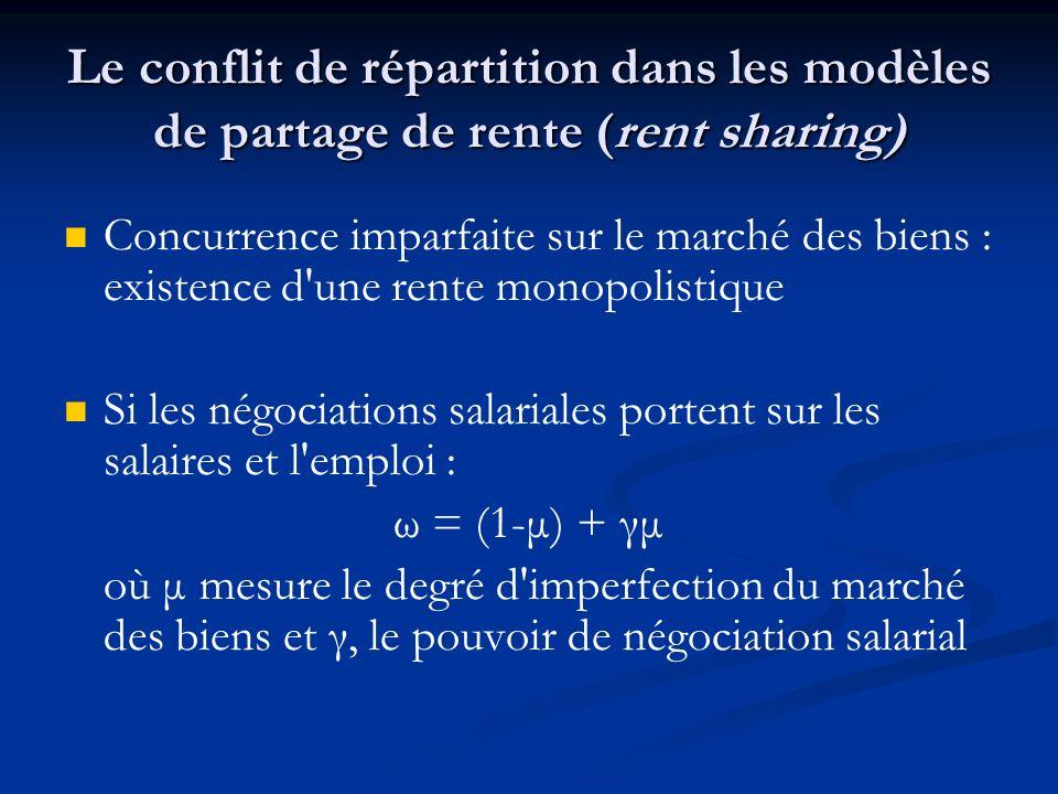 Le conflit de répartition dans les modèles de partage de rente (rent sharing)