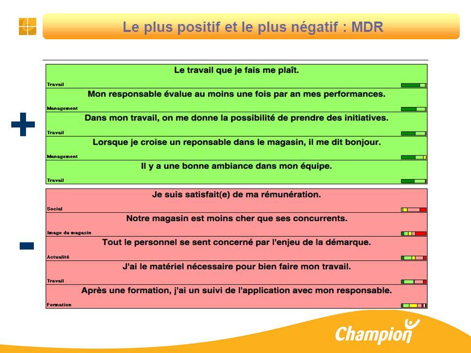 Le plus positif et le plus négatif : MDR