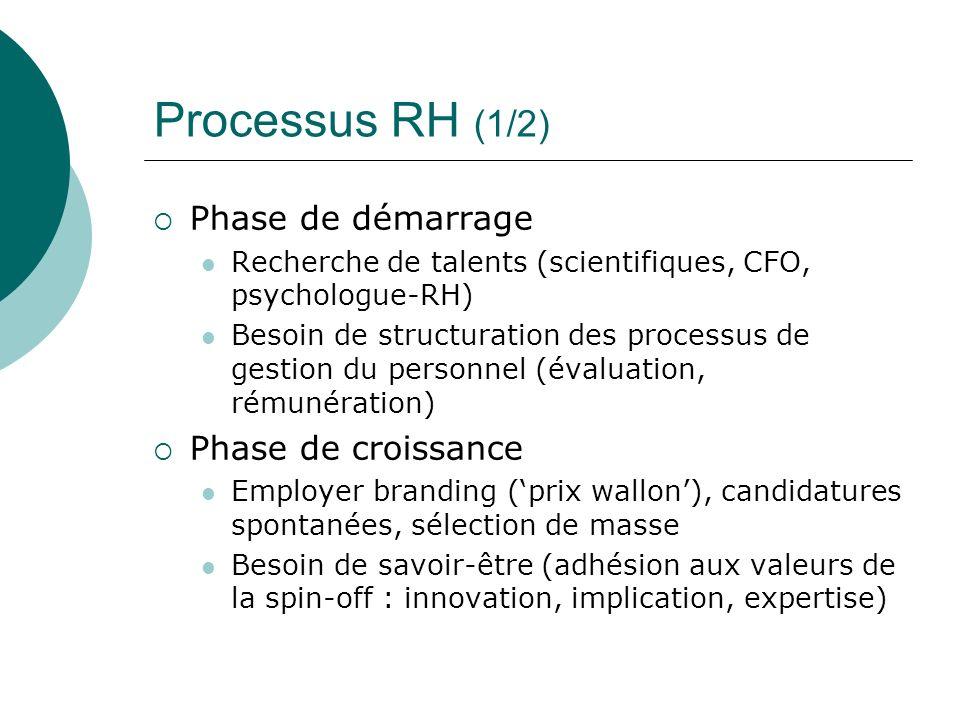 Processus RH (1/2) Phase de démarrage Phase de croissance