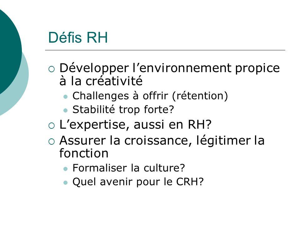 Défis RH Développer l'environnement propice à la créativité