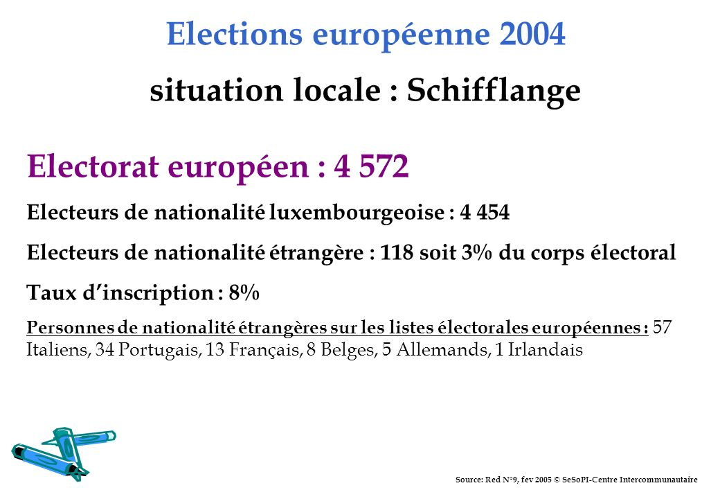 Elections européenne 2004 situation locale : Schifflange
