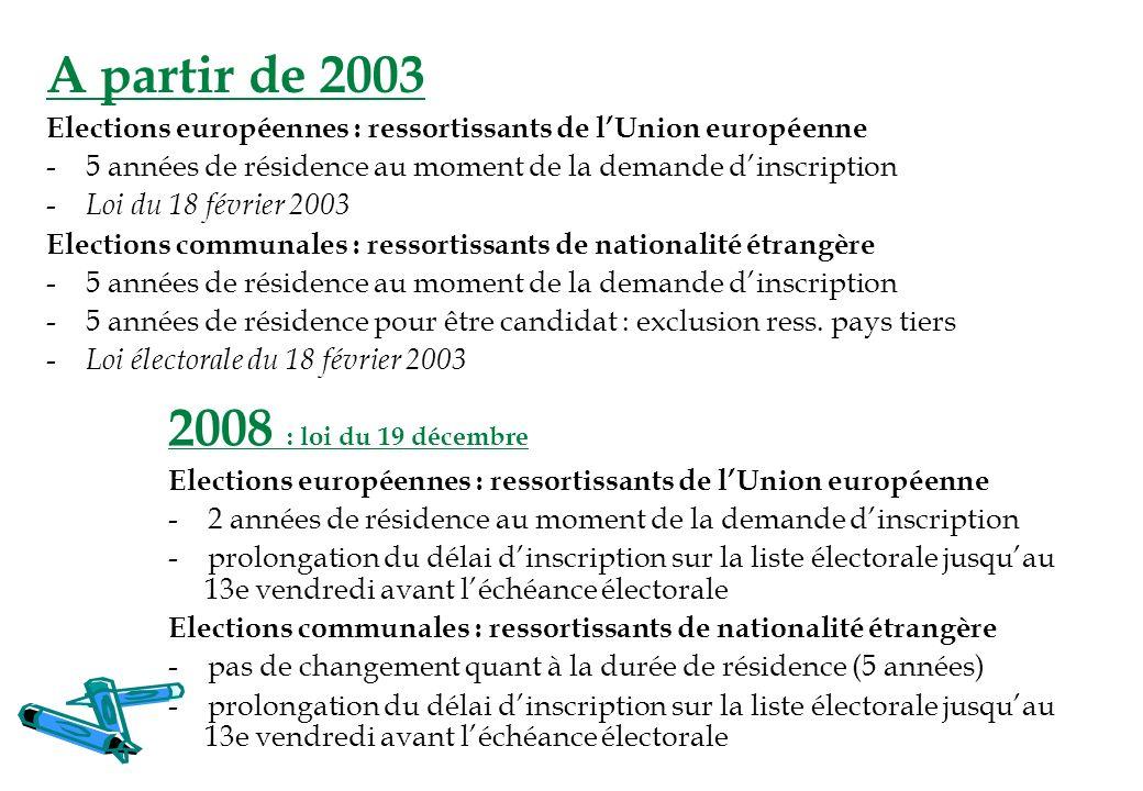 A partir de 2003 2008 : loi du 19 décembre