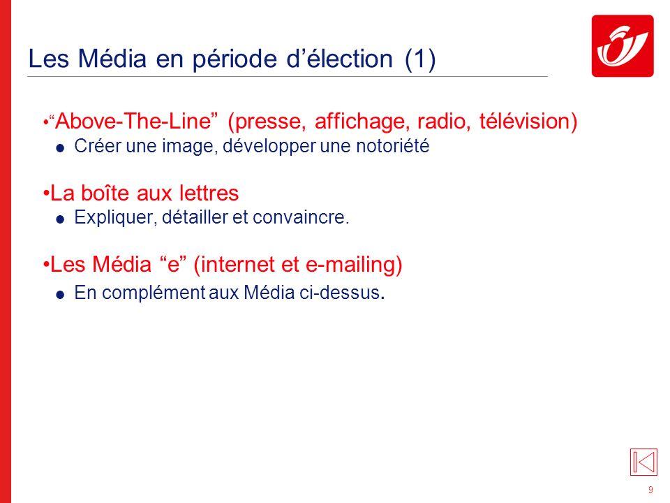 Les Média en période d'élection (2): Internet