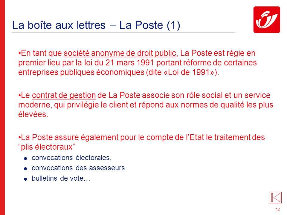 La boîte aux lettres – La Poste (2)