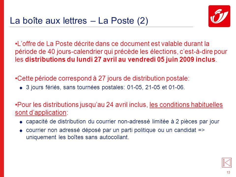 La boîte aux lettres – La Poste (3)