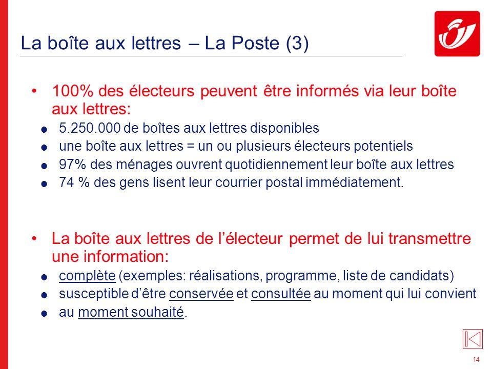 La boîte aux lettres – La Poste (4)
