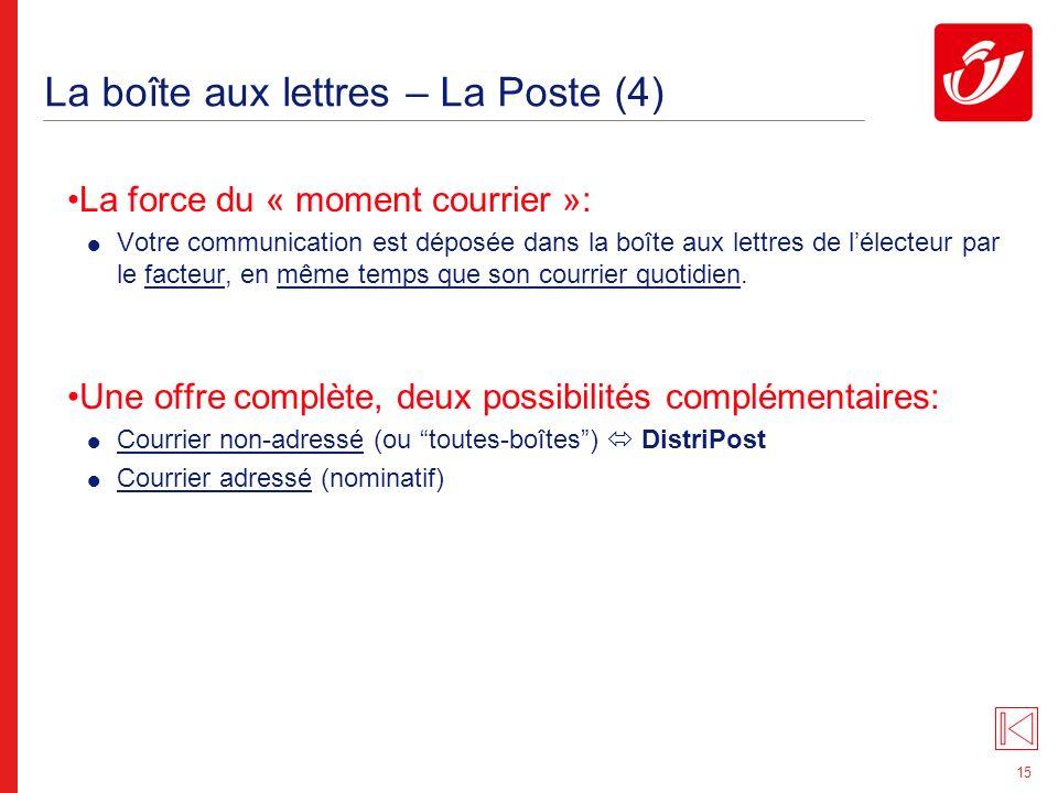 Pourquoi choisir le courrier non-adressé (DistriPost)