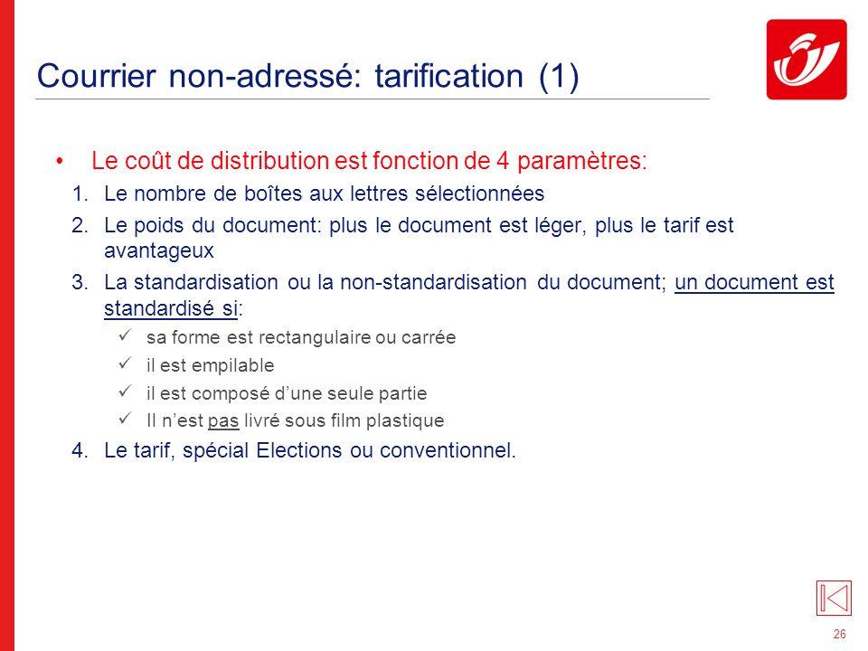 Courrier non-adressé: tarification (2)