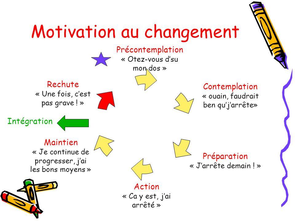 Motivation au changement