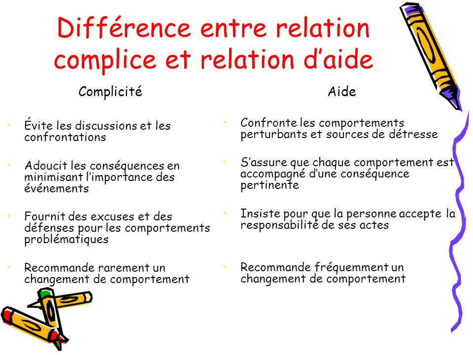 Différence entre relation complice et relation d'aide