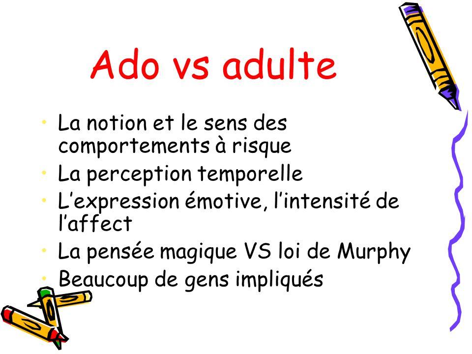 Ado vs adulte La notion et le sens des comportements à risque