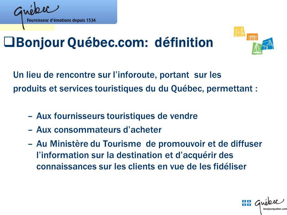 Bonjour Québec.com: définition
