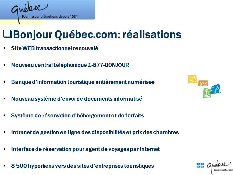 Bonjour Québec.com: réalisations