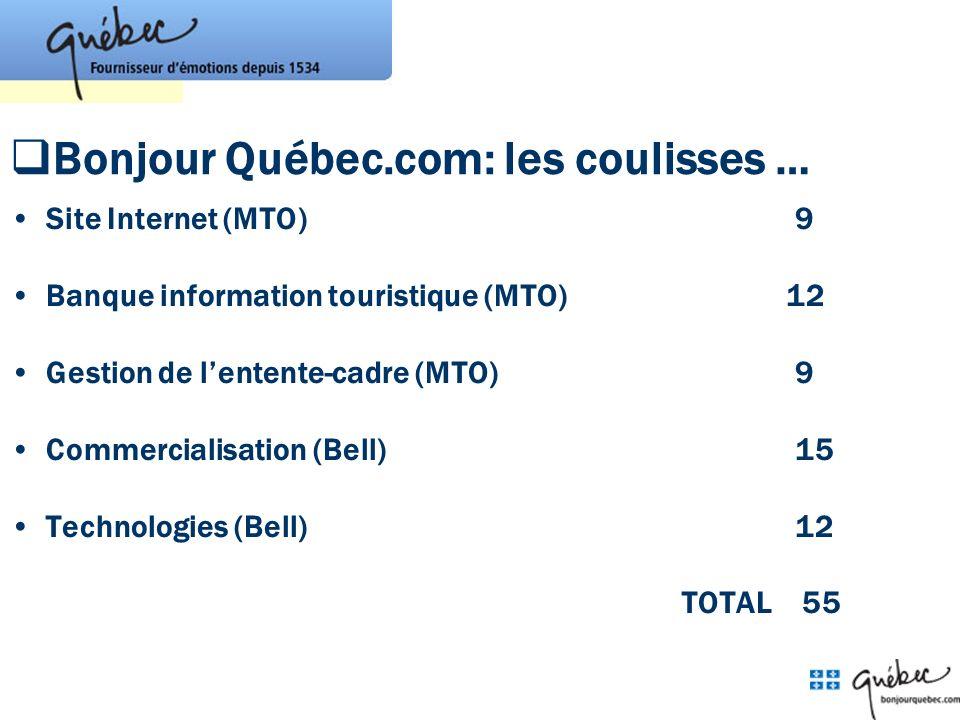 Bonjour Québec.com: les coulisses …