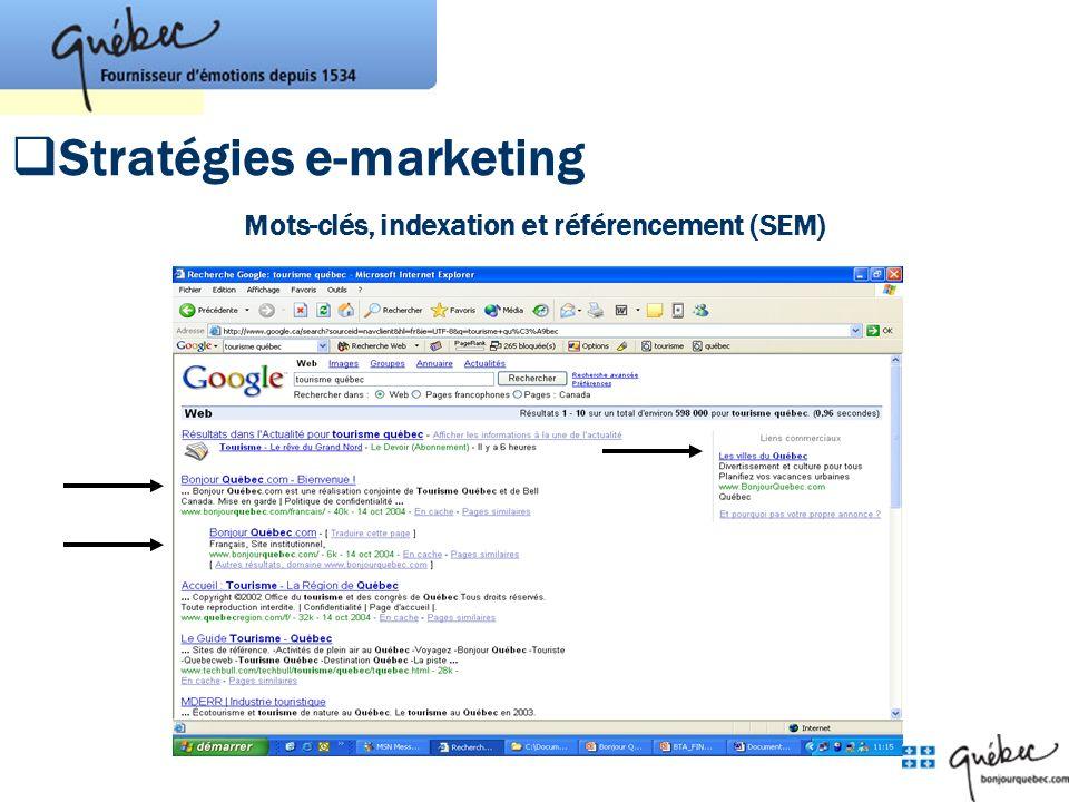 Mots-clés, indexation et référencement (SEM)