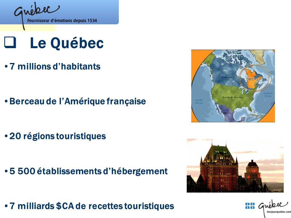 Le Québec 7 millions d'habitants Berceau de l'Amérique française
