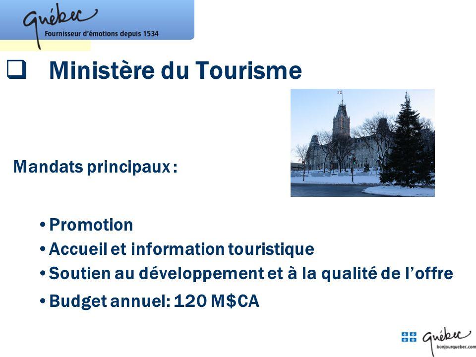 Ministère du Tourisme Mandats principaux : Promotion