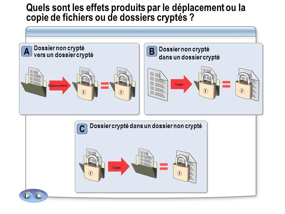 Quels sont les effets produits par le déplacement ou la copie de fichiers ou de dossiers cryptés