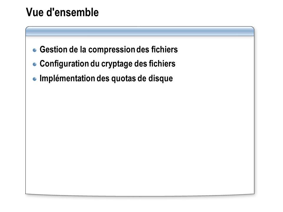 Vue d ensemble Gestion de la compression des fichiers